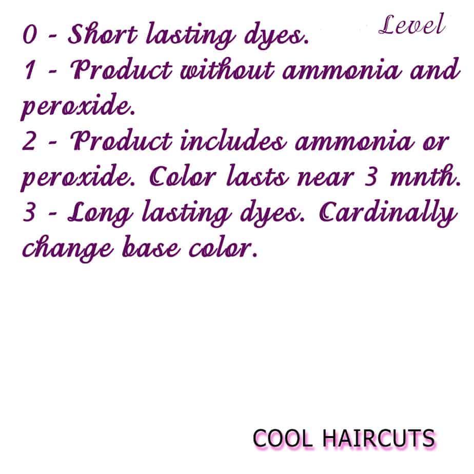 Duracity-hair-color-number