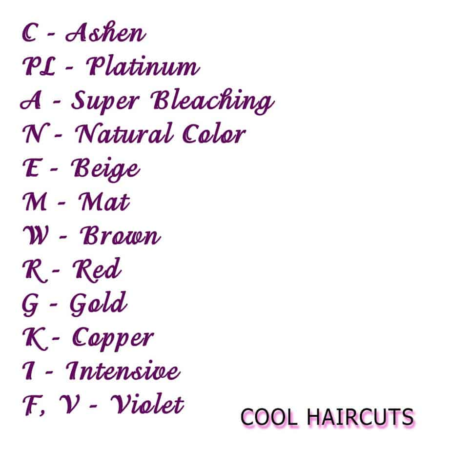 Hair Color Numbers Read Secret Key  COOL HAIRCUTS