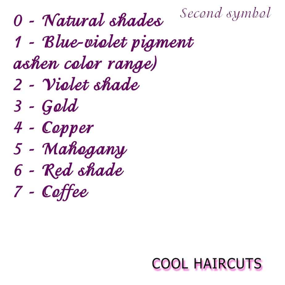 Secong-hair-color-number-secrets
